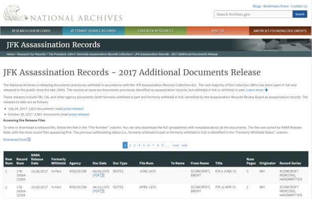 https://www.archives.gov/research/jfk/2017-release